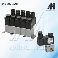 Solenoid valve (Direct operated type)  MVDC Series