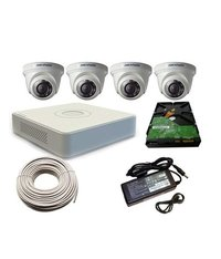 Cctv Camera Testing Services