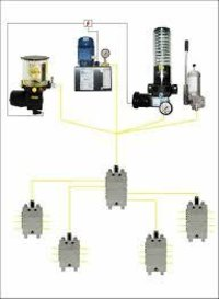 Automatic Centralised Lubrication System