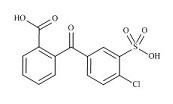 Chlortalidone Impurity A