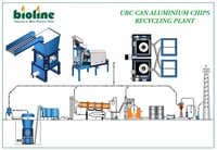 UBC Can Recycling Plant