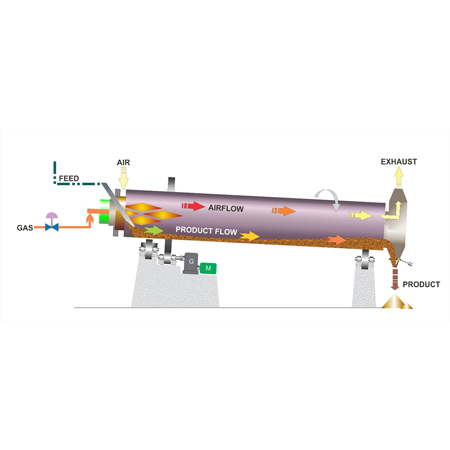 Combustion System