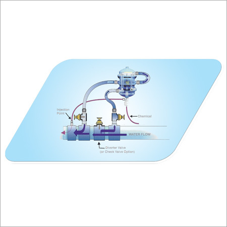 Fertigation Pump