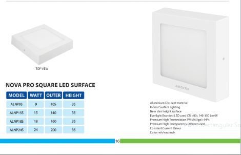 Nova Pro Square Led Surface