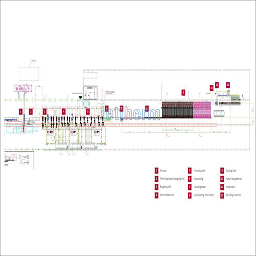 Continues Type Universal Mill Plant Layout