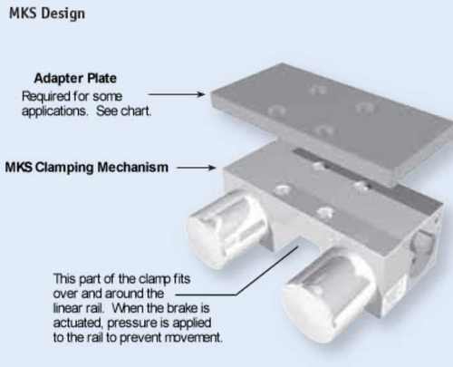 Manual Rail Clamp