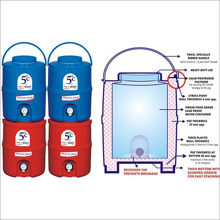 20 Liter Plastic Camper