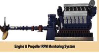 RPM MONITORING SYSTEM