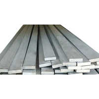 HR Mild Steel Flat Bar