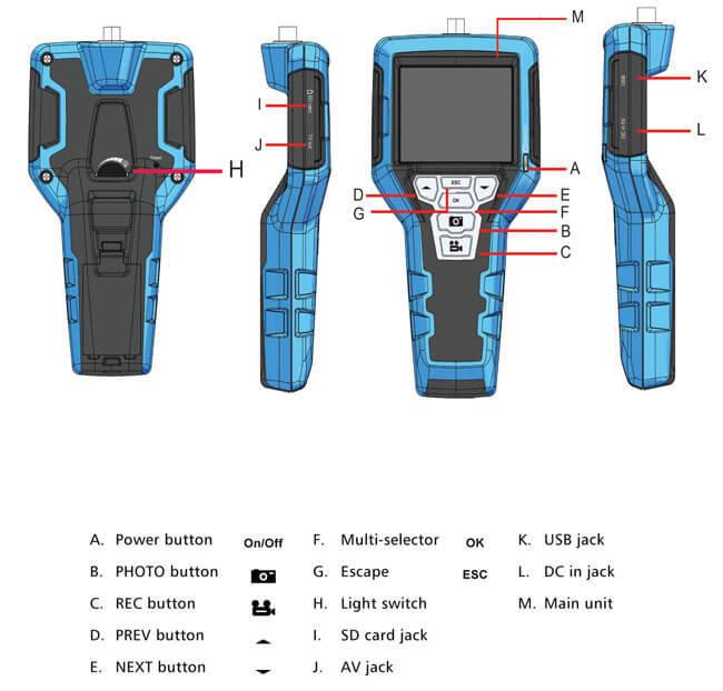 Rigid Endoscope (TX101- R6006S)