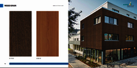 HPL Exterior Sheet