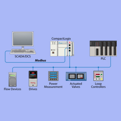 SCADA Communication System