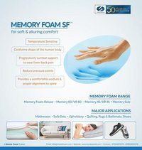 Memory Foam Rugs