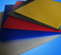 Twin Wall Corrugated Sheets