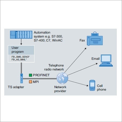 GPRS Based Industrial Automation System