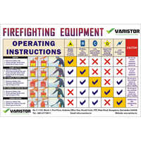 Fire Extinguisher Chart