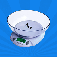 Kitchen Scale Manufacturing In Rajasthan