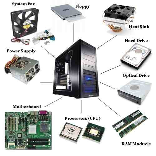 Computer Parts Manufacturers, PC Parts Suppliers & Exporters