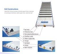 Flat Anode Cells