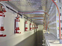 Electrical Panels Fire Suppression System