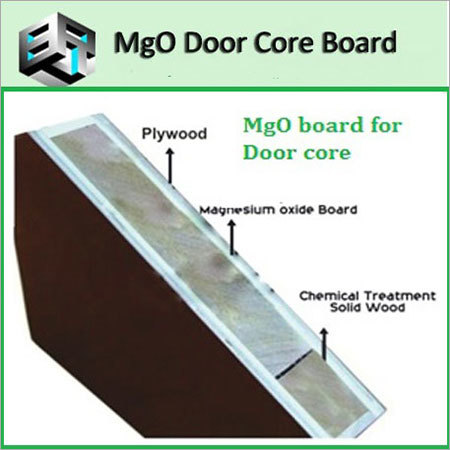 MgO Door Core Board