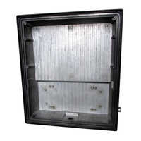 LED Flood Panel Lights