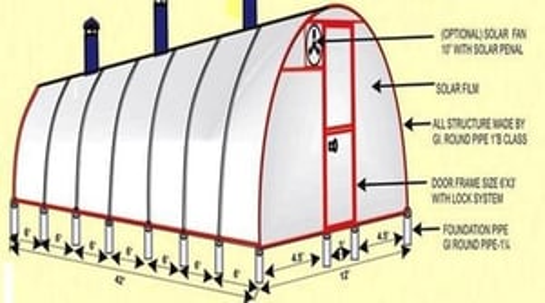 Solar Air Tunnel Dryer