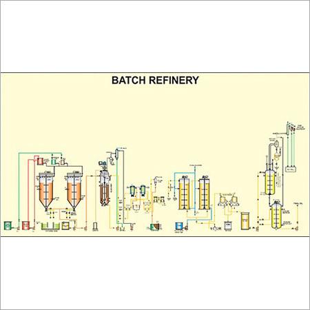 BATCH REFINERY