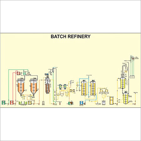Batch Oil Refinery Plant