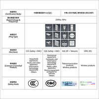 CQC CMIIT Certification in China