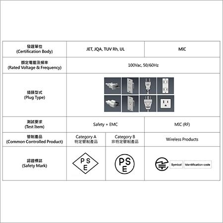 S-JET Certification in Japan