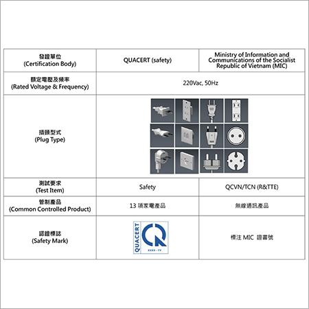 QUACERT & MIC Certification in Vietnam