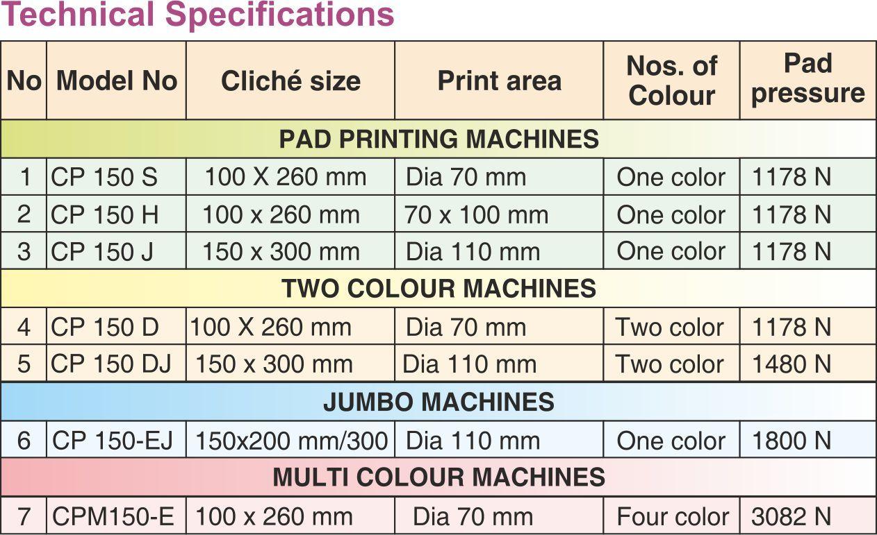 Single Color Economy Pad Printing Machine