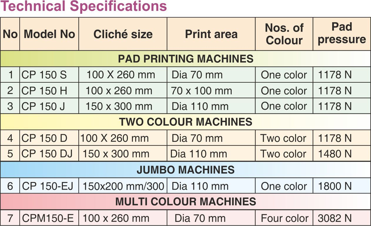 Single Colour Pad Printing Machine