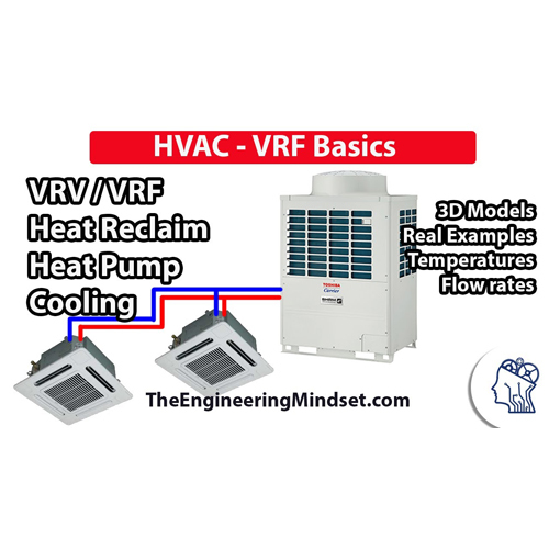 HVAC Installation Projects