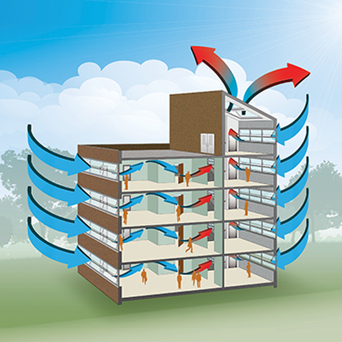 Ventilation Projects