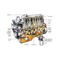 Diesel Engine Assembly Work