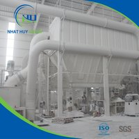 Calcium Carbonate GCC Limestone Powder