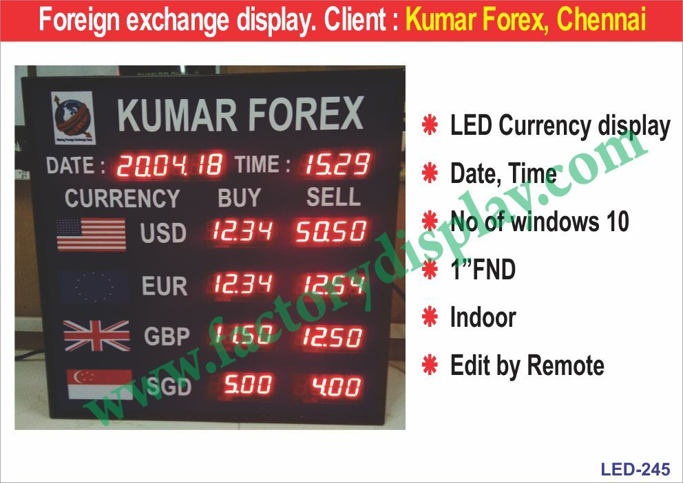 LED Currency Board