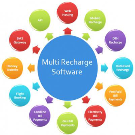Multi Sim Recharge Software