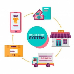 Online Shopping Software Service