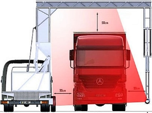 Cargo Scanner