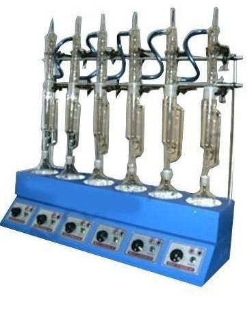 Soxhlet Extraction Unit.