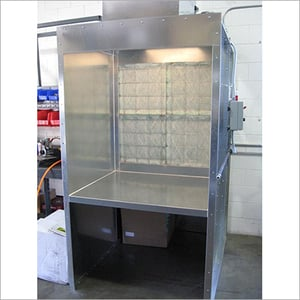 Dry Back Painting Booth