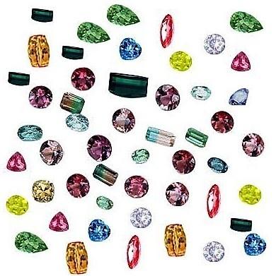 Gemstone Astrology