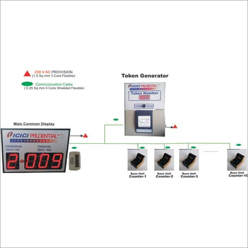 Bank Token Display System