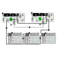 Hot Standby PLC System