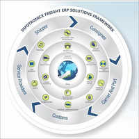 Freight ERP Solution