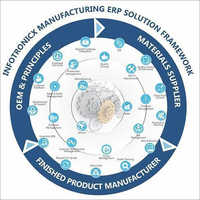 Valve And Pipeline Manufacturing Software