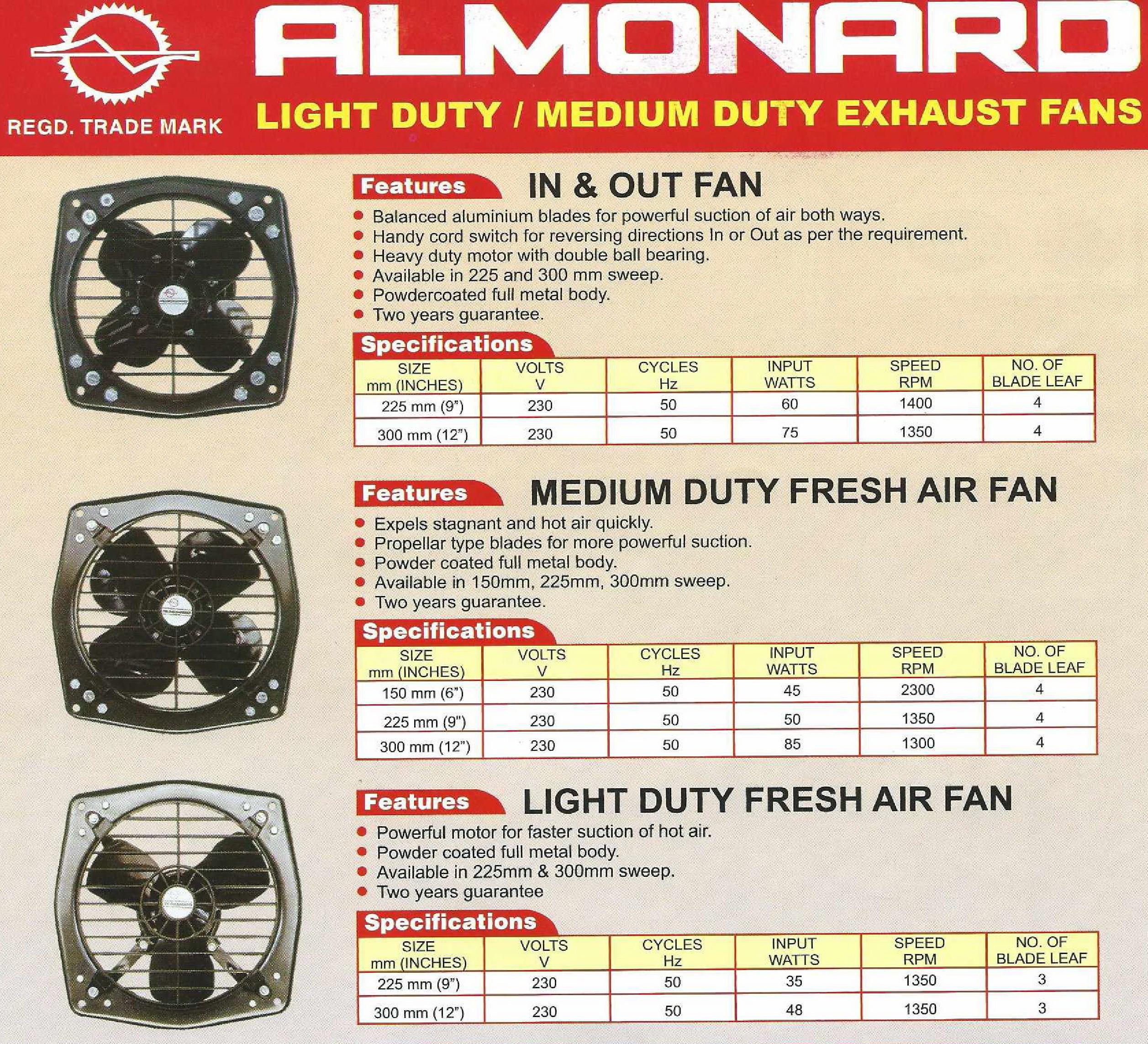 Compact Fresh Air Fan